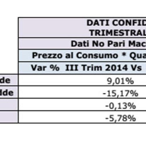 Il mercato della d.a. in Italia – Dati luglio-settembre 2014