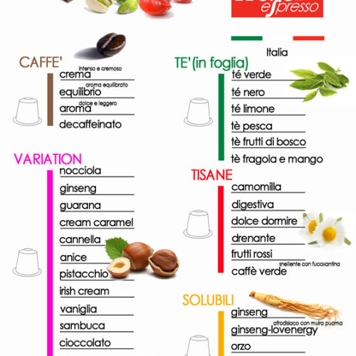 L'infinita varietà di Nutis anche nei compatibili Nespresso