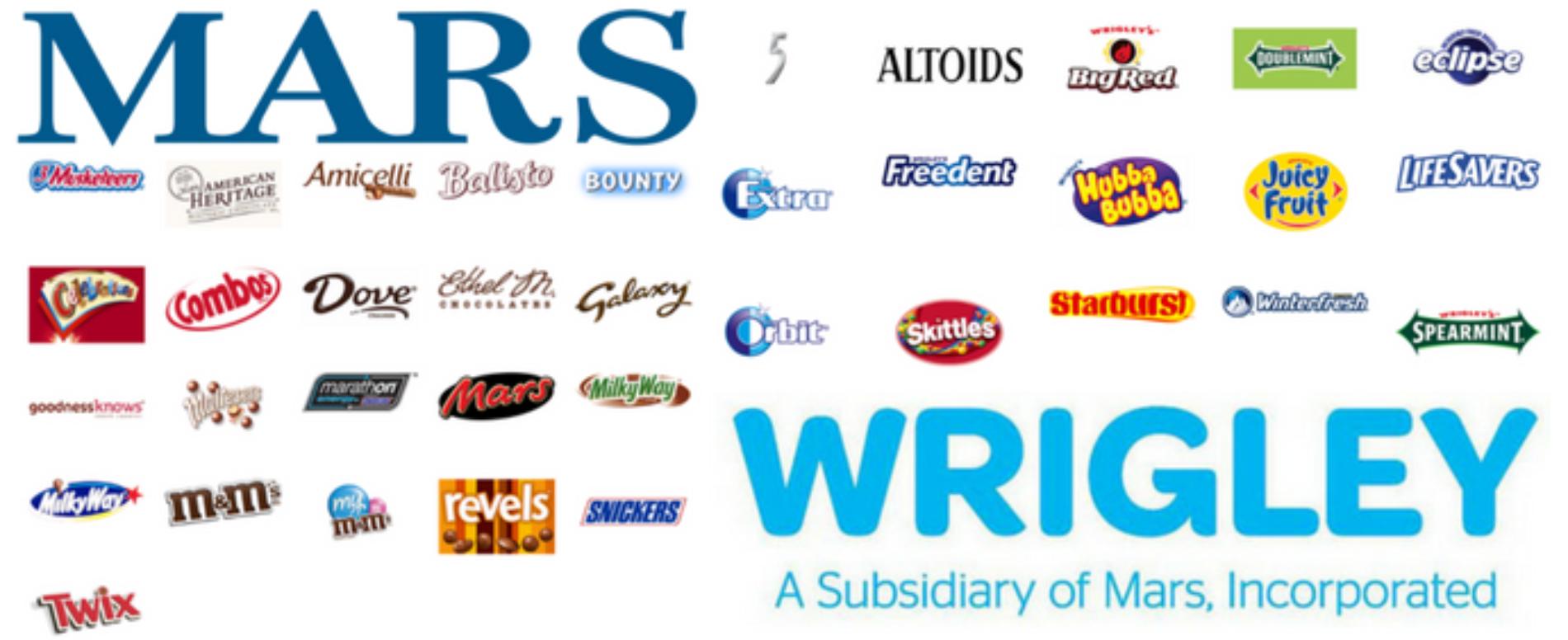 Mars Inc. prende pieno controllo della Wrigley