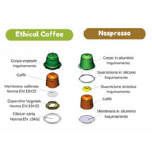 Ethical Coffee batte Nespresso in tribunale