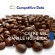 Competitive Data: Caffè nel canale Ho.Re.Ca. in Italia nel 2016