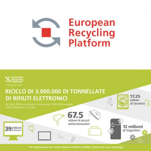 ERP supera 3 milioni di tonnellate di RAEE raccolti e riciclati