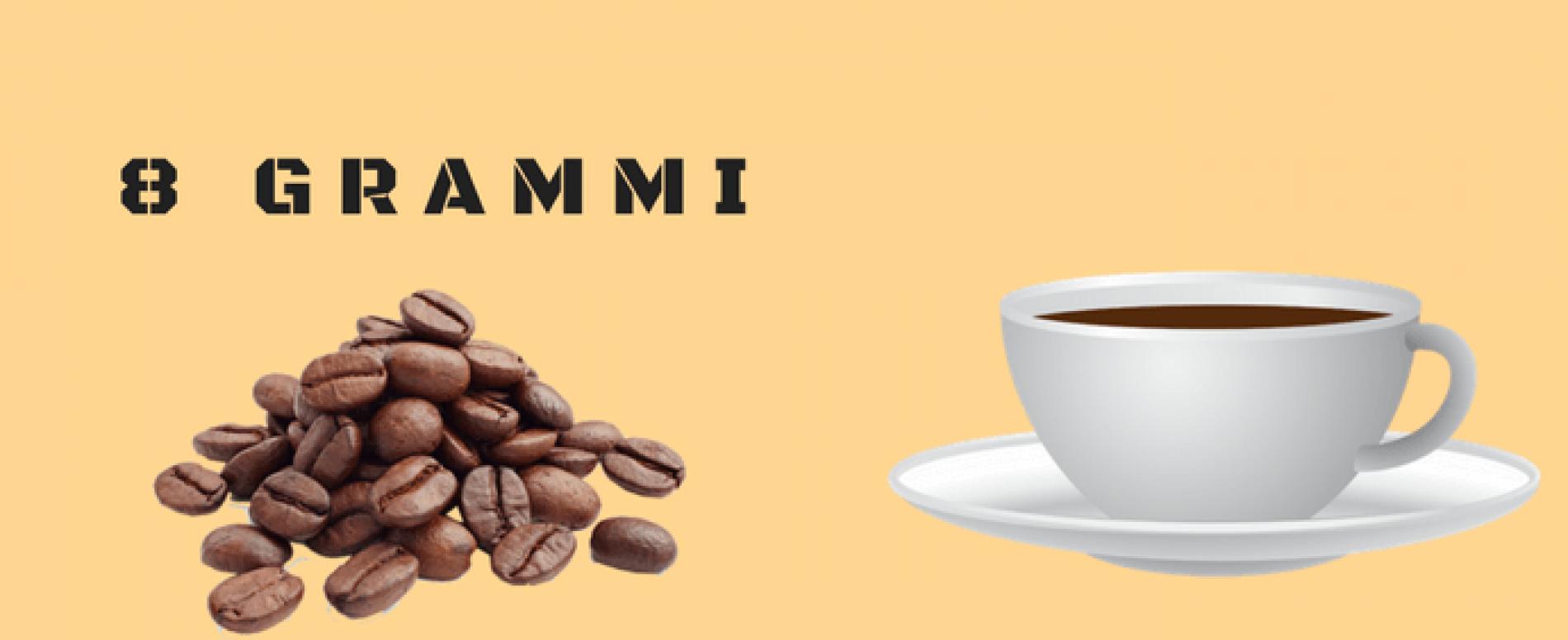 """Legittimi i presunti ricavi sulla base degli """"8 grammi di caffè"""""""