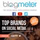 Top Brands di Blogmeter: i cinque caffè italiani più social