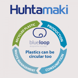 Huhtamaki lancia blueloop, il nuovo packaging monomateriale